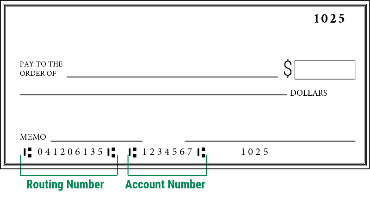 Sample Bank Account Number